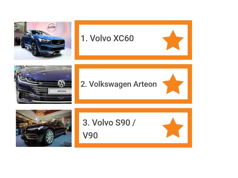 top 3 voitures sécurisées